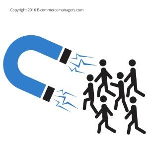 Leadgeneration en presales activiteit
