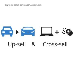 Upsell en cross sell